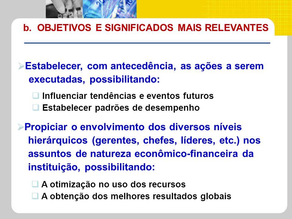 b. OBJETIVOS E SIGNIFICADOS MAIS RELEVANTES Estabelecer, com antecedência, as ações a serem executadas, possibilitando: Influenciar tendências e event