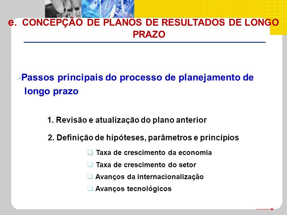 Passos principais do processo de planejamento de longo prazo e. CONCEPÇÃO DE PLANOS DE RESULTADOS DE LONGO PRAZO 1. Revisão e atualização do plano ant