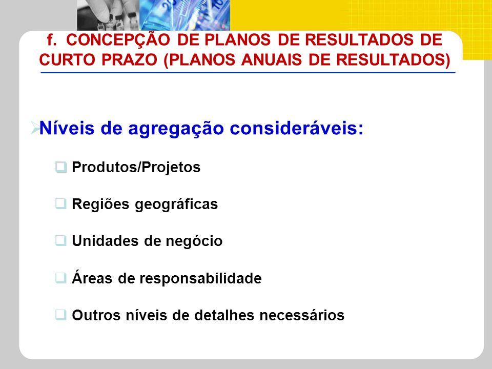 Níveis de agregação consideráveis: Produtos/Projetos Regiões geográficas Unidades de negócio Áreas de responsabilidade Outros níveis de detalhes neces
