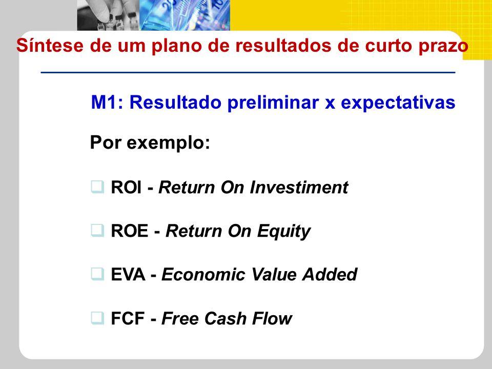 Por exemplo: ROI - Return On Investiment ROE - Return On Equity EVA - Economic Value Added FCF - Free Cash Flow Síntese de um plano de resultados de c