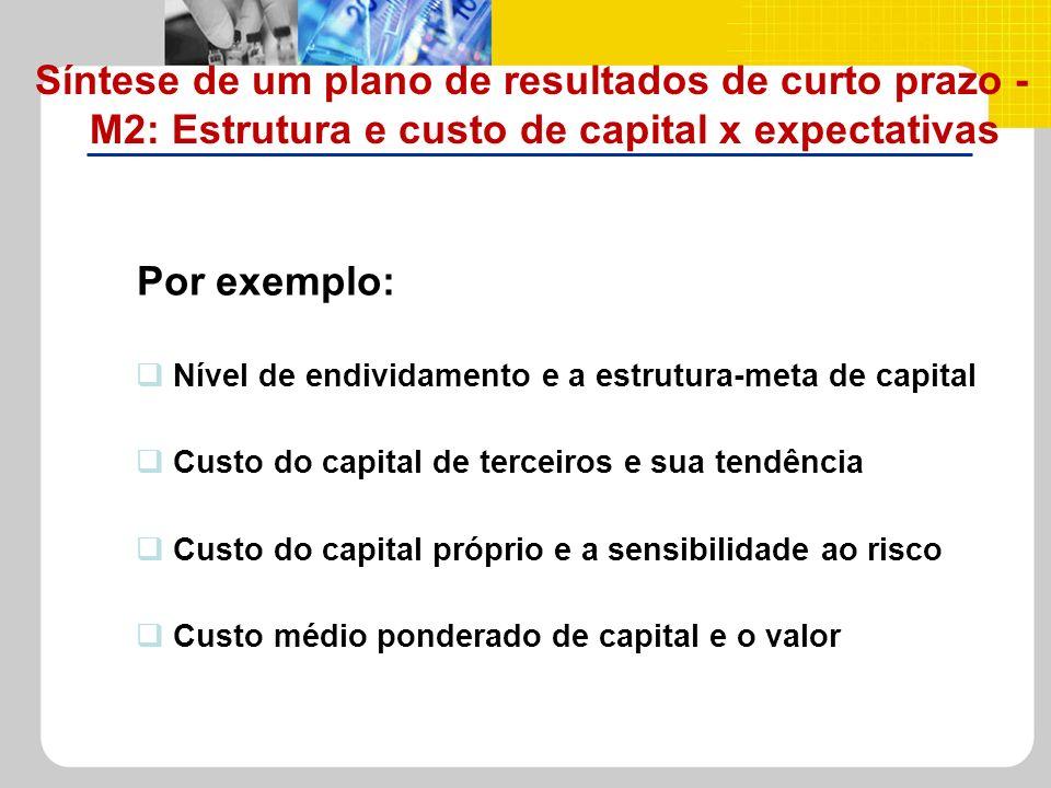 Síntese de um plano de resultados de curto prazo - M2: Estrutura e custo de capital x expectativas Por exemplo: Nível de endividamento e a estrutura-m