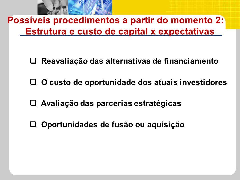Reavaliação das alternativas de financiamento O custo de oportunidade dos atuais investidores Avaliação das parcerias estratégicas Oportunidades de fu
