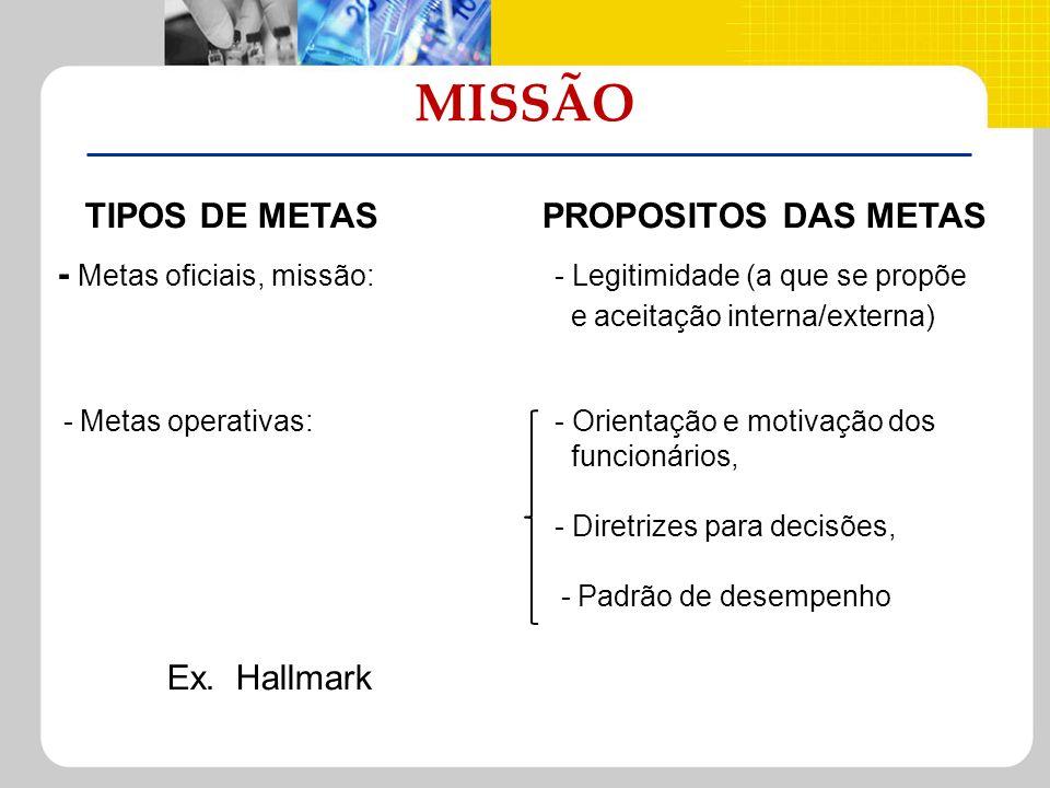 MISSÃO TIPOS DE METAS PROPOSITOS DAS METAS - Metas oficiais, missão:- Legitimidade (a que se propõe e aceitação interna/externa) - Metas operativas:-