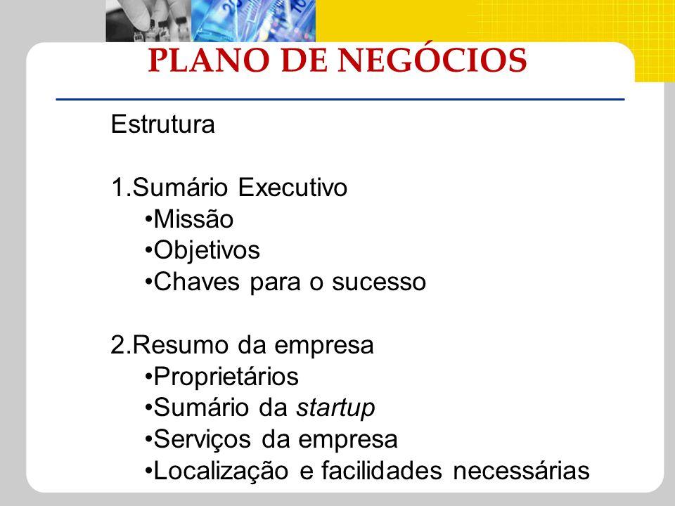PLANO DE NEGÓCIOS Estrutura 1.Sumário Executivo Missão Objetivos Chaves para o sucesso 2.Resumo da empresa Proprietários Sumário da startup Serviços d