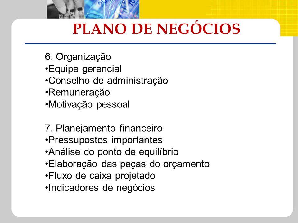 PLANO DE NEGÓCIOS 6. Organização Equipe gerencial Conselho de administração Remuneração Motivação pessoal 7. Planejamento financeiro Pressupostos impo