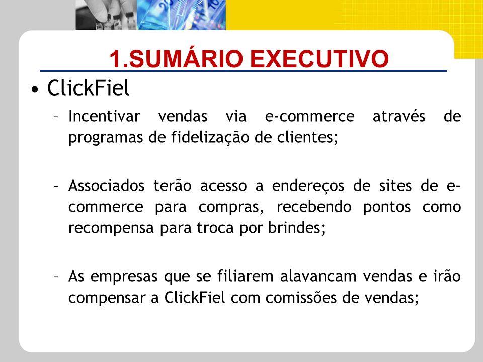 1.SUMÁRIO EXECUTIVO ClickFiel –Incentivar vendas via e-commerce através de programas de fidelização de clientes; –Associados terão acesso a endereços