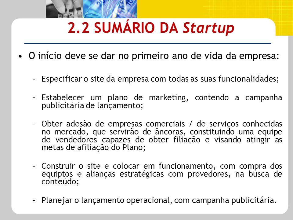 2.2 SUMÁRIO DA Startup O início deve se dar no primeiro ano de vida da empresa: –Especificar o site da empresa com todas as suas funcionalidades; –Est