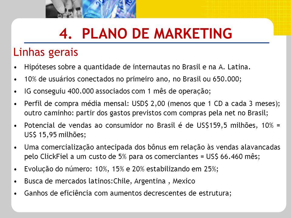 4. PLANO DE MARKETING Linhas gerais Hipóteses sobre a quantidade de internautas no Brasil e na A. Latina. 10% de usuários conectados no primeiro ano,