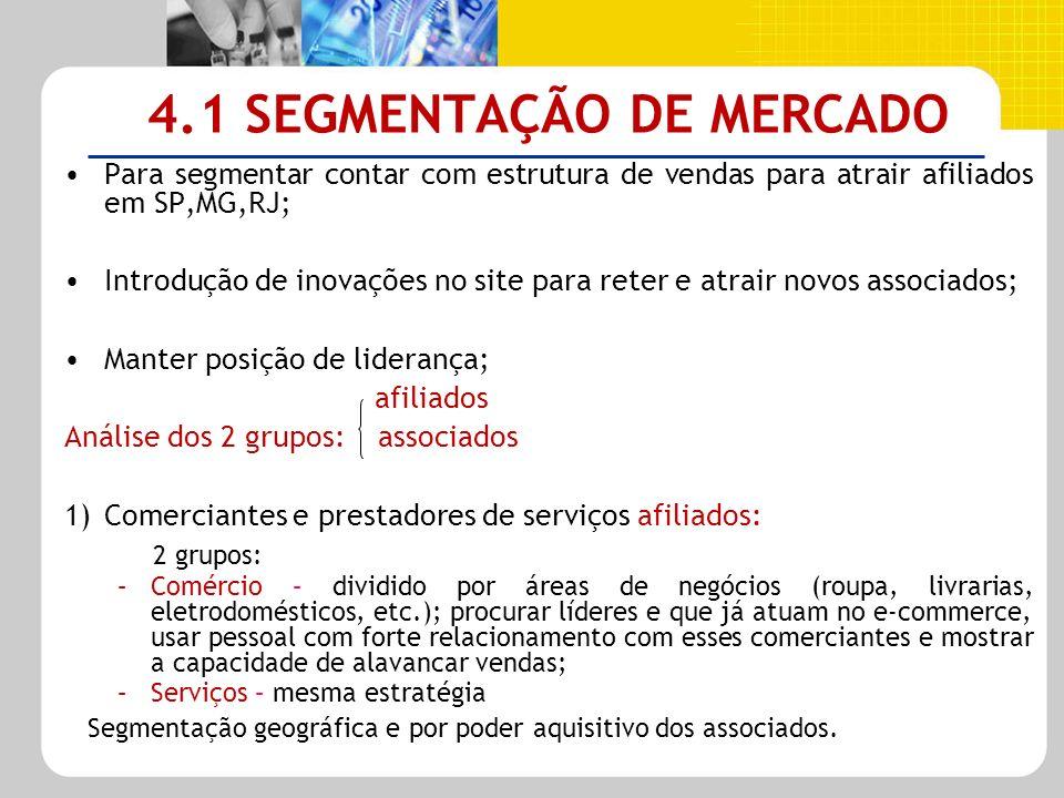 4.1 SEGMENTAÇÃO DE MERCADO Para segmentar contar com estrutura de vendas para atrair afiliados em SP,MG,RJ; Introdução de inovações no site para reter