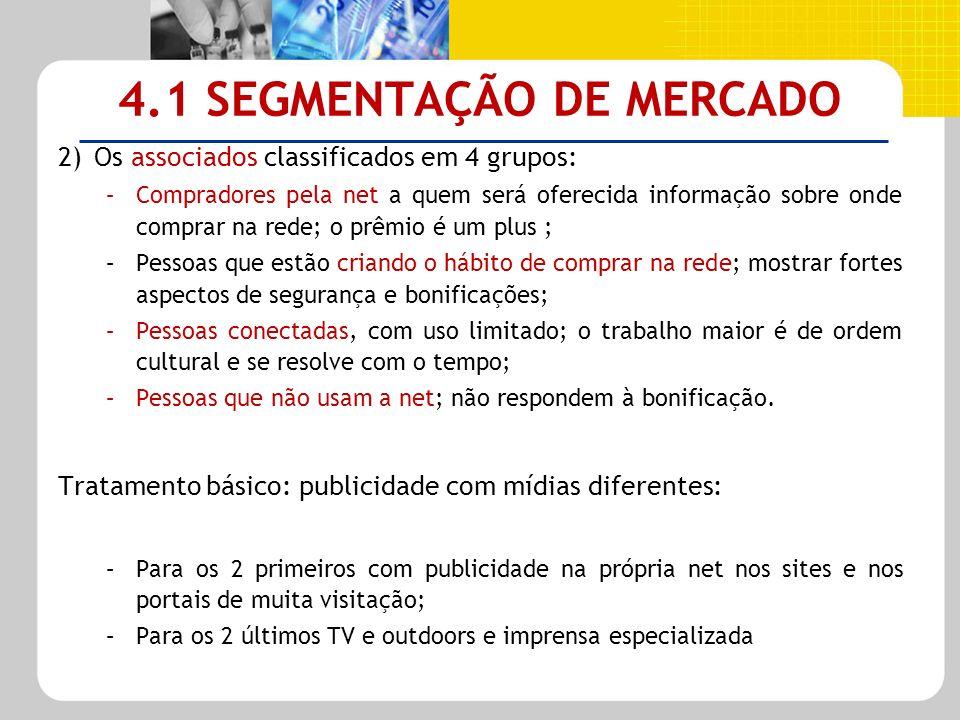 4.1 SEGMENTAÇÃO DE MERCADO 2)Os associados classificados em 4 grupos: –Compradores pela net a quem será oferecida informação sobre onde comprar na red