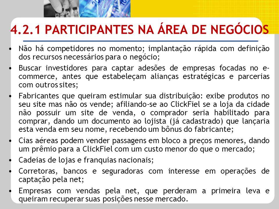 4.2.1 PARTICIPANTES NA ÁREA DE NEGÓCIOS Não há competidores no momento; implantação rápida com definição dos recursos necessários para o negócio; Busc