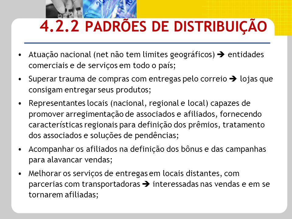4.2.2 PADRÕES DE DISTRIBUIÇÃO Atuação nacional (net não tem limites geográficos) entidades comerciais e de serviços em todo o país; Superar trauma de