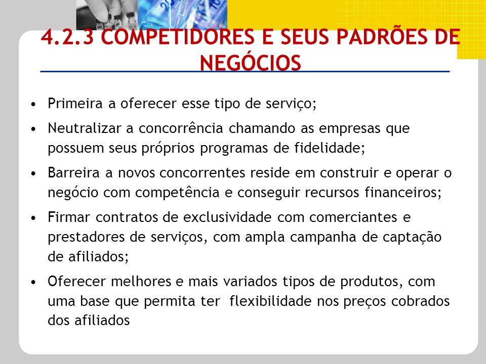 4.2.3 COMPETIDORES E SEUS PADRÕES DE NEGÓCIOS Primeira a oferecer esse tipo de serviço; Neutralizar a concorrência chamando as empresas que possuem se