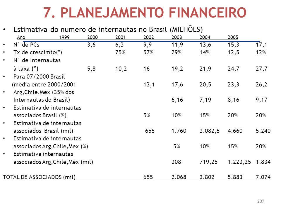 7. PLANEJAMENTO FINANCEIRO Estimativa do numero de internautas no Brasil (MILHÕES) Ano1999200020012002200320042005 N° de PCs3,66,39,911,913,615,317,1