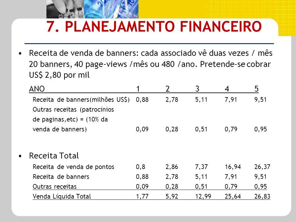 7. PLANEJAMENTO FINANCEIRO Receita de venda de banners: cada associado vê duas vezes / mês 20 banners, 40 page-views /mês ou 480 /ano. Pretende-se cob