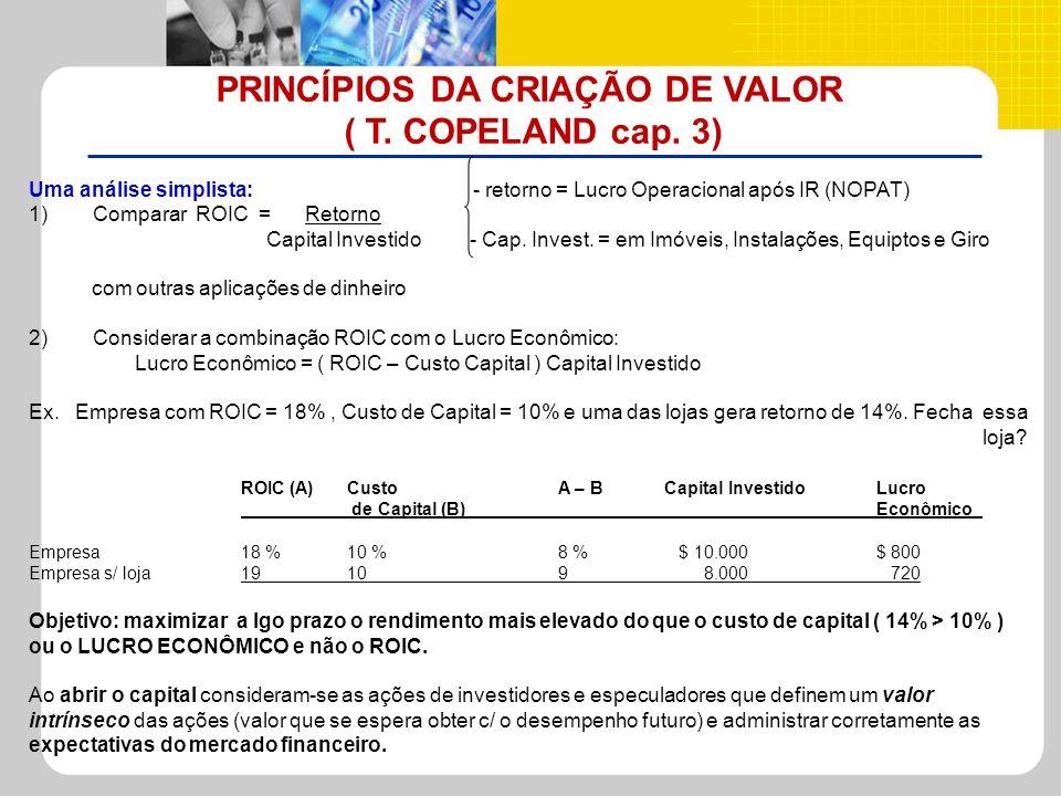PRINCÍPIOS DA CRIAÇÃO DE VALOR ( T. COPELAND cap. 3) Uma análise simplista: - retorno = Lucro Operacional após IR (NOPAT) 1) Comparar ROIC = Retorno C