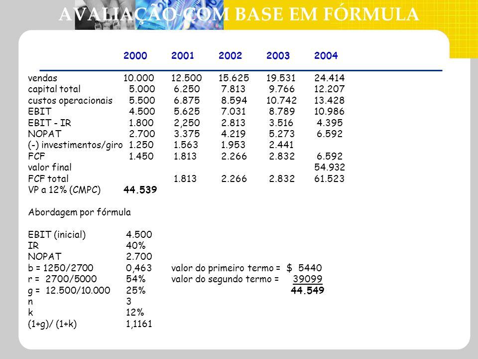 AVALIAÇÃO COM BASE EM FÓRMULA 20002001200220032004 vendas10.00012.50015.62519.53124.414 capital total 5.000 6.250 7.813 9.76612.207 custos operacionai