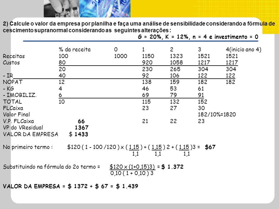 2 ) Calcule o valor da empresa por planilha e faça uma análise de sensibilidade considerando a fórmula de cescimento supranormal considerando as segui