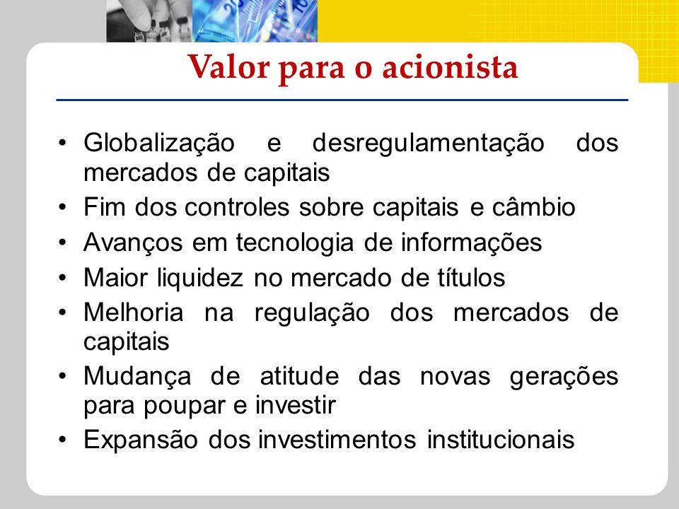 Globalização e desregulamentação dos mercados de capitais Fim dos controles sobre capitais e câmbio Avanços em tecnologia de informações Maior liquide