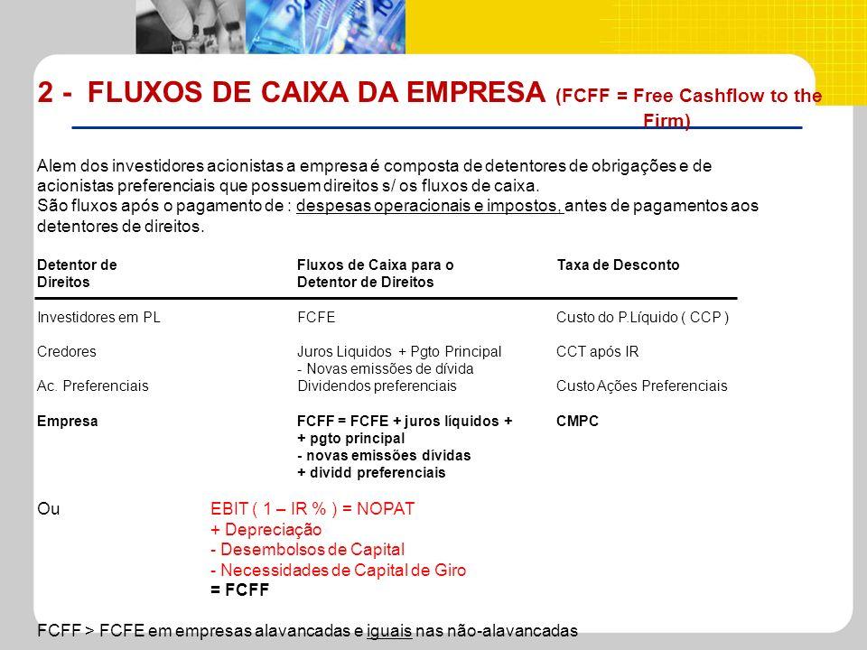2 - FLUXOS DE CAIXA DA EMPRESA (FCFF = Free Cashflow to the Firm) Alem dos investidores acionistas a empresa é composta de detentores de obrigações e