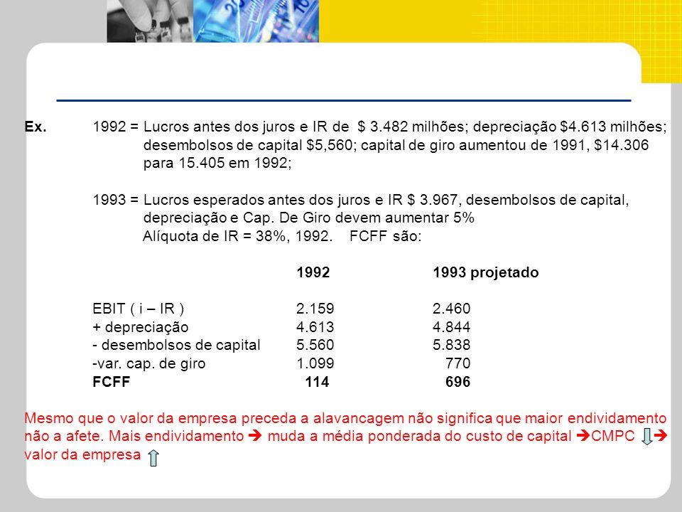Ex.1992 = Lucros antes dos juros e IR de $ 3.482 milhões; depreciação $4.613 milhões; desembolsos de capital $5,560; capital de giro aumentou de 1991,