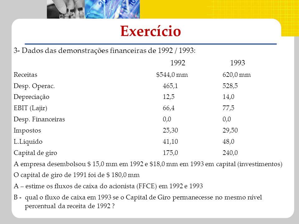 Exercício 3- Dados das demonstrações financeiras de 1992 / 1993: 1992 1993 Receitas $544,0 mm620,0 mm Desp. Operac.465,1528,5 Depreciação12,5 14,0 EBI