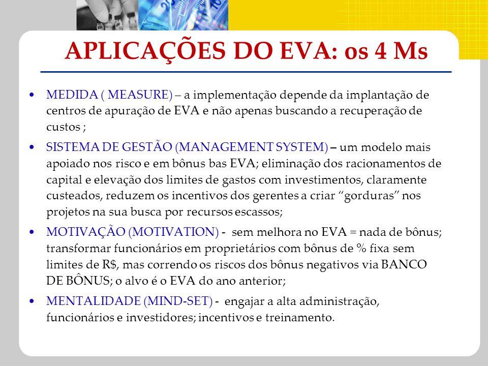 APLICAÇÕES DO EVA: os 4 Ms MEDIDA ( MEASURE) – a implementação depende da implantação de centros de apuração de EVA e não apenas buscando a recuperaçã