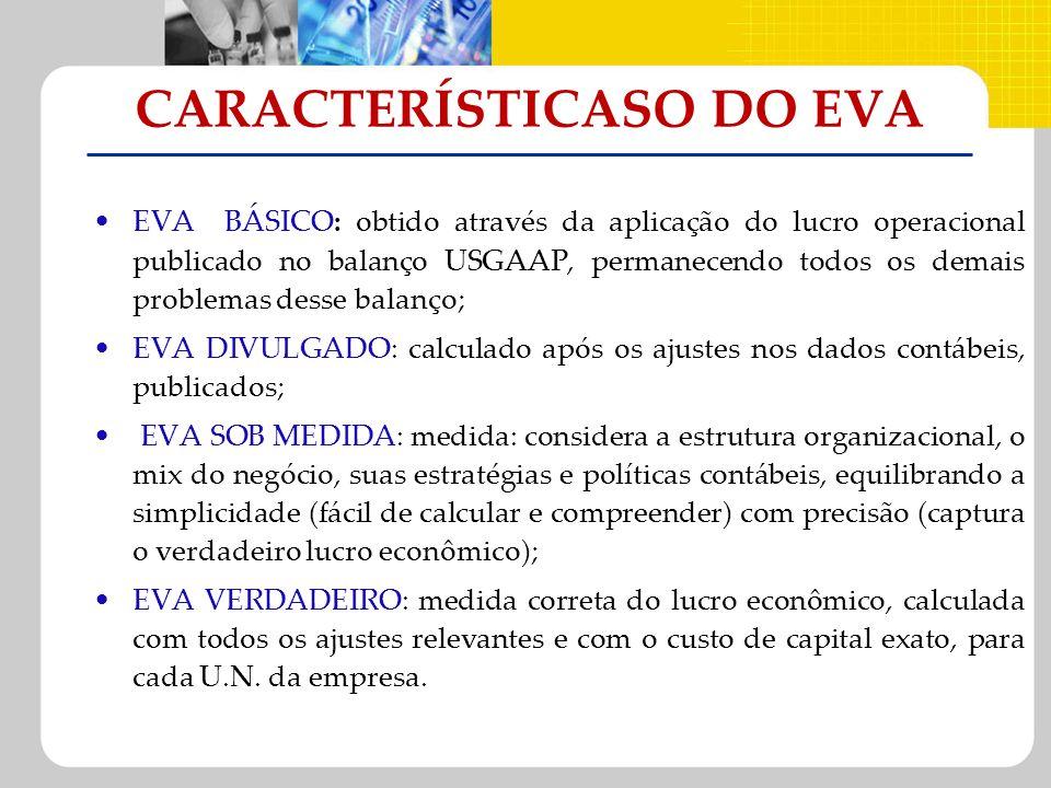CARACTERÍSTICASO DO EVA EVA BÁSICO: obtido através da aplicação do lucro operacional publicado no balanço USGAAP, permanecendo todos os demais problem