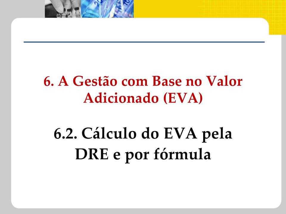 6. A Gestão com Base no Valor Adicionado (EVA) 6.2. Cálculo do EVA pela DRE e por fórmula