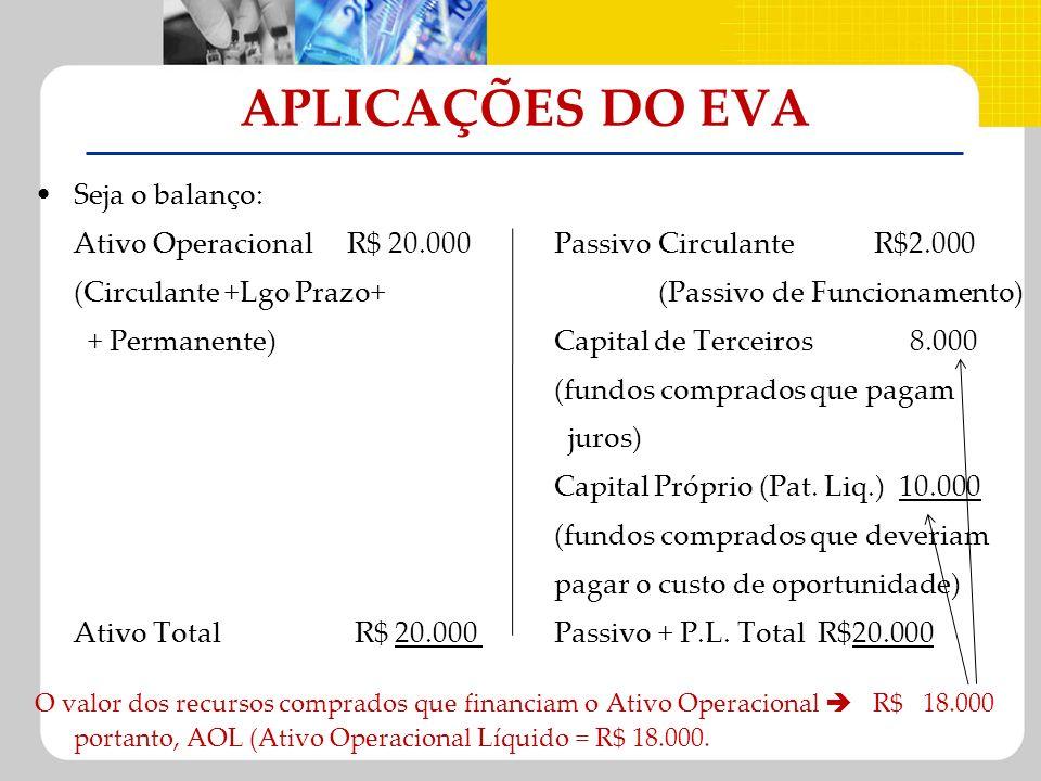 APLICAÇÕES DO EVA Seja o balanço: Ativo OperacionalR$ 20.000Passivo Circulante R$2.000 (Circulante +Lgo Prazo+(Passivo de Funcionamento) + Permanente)