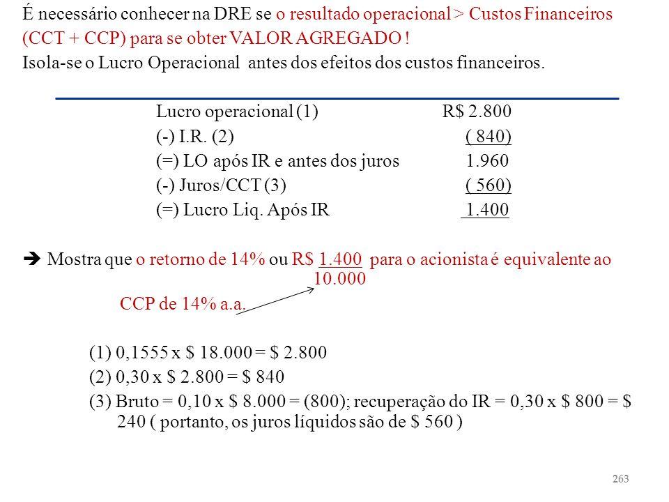 É necessário conhecer na DRE se o resultado operacional > Custos Financeiros (CCT + CCP) para se obter VALOR AGREGADO ! Isola-se o Lucro Operacional a