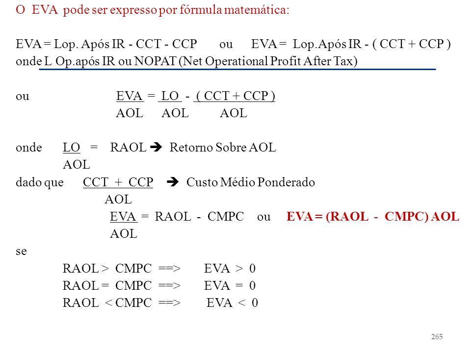 O EVA pode ser expresso por fórmula matemática: EVA = Lop. Após IR - CCT - CCP ouEVA = Lop.Após IR - ( CCT + CCP ) onde L Op.após IR ou NOPAT (Net Ope