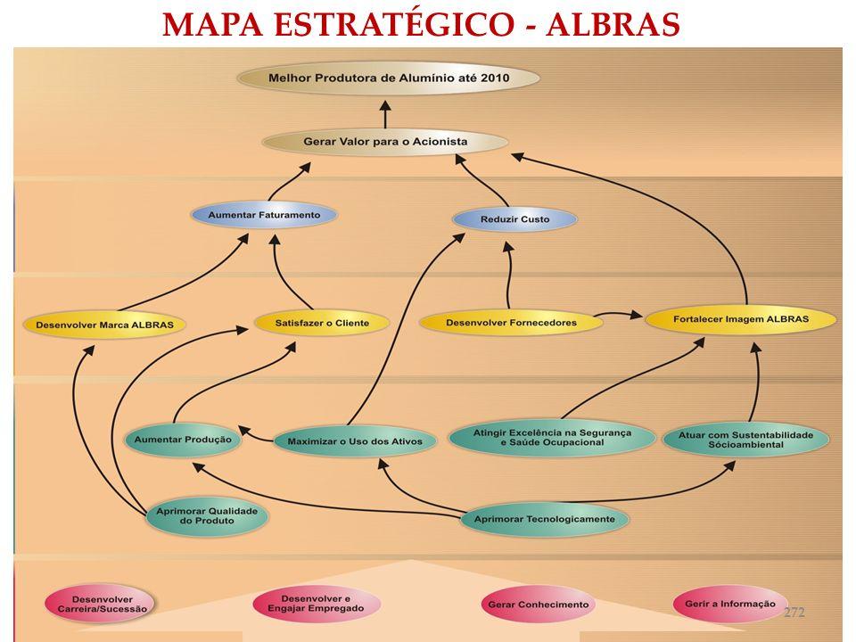 MAPA ESTRATÉGICO - ALBRAS 272
