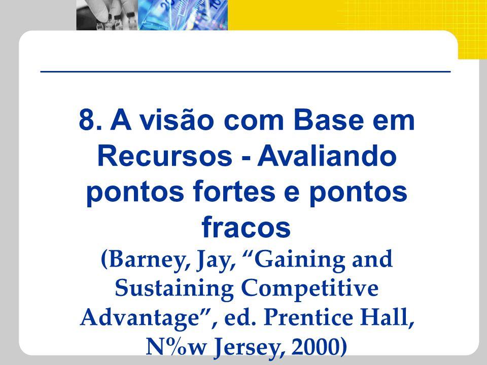 8. A visão com Base em Recursos - Avaliando pontos fortes e pontos fracos (Barney, Jay, Gaining and Sustaining Competitive Advantage, ed. Prentice Hal