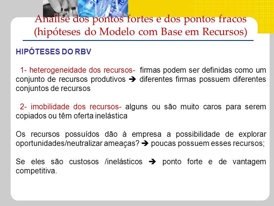 Análise dos pontos fortes e dos pontos fracos (hipóteses do Modelo com Base em Recursos) HIPÓTESES DO RBV 1- heterogeneidade dos recursos- firmas pode