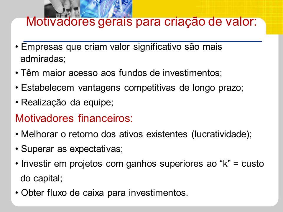 Motivadores gerais para criação de valor: Empresas que criam valor significativo são mais admiradas; Têm maior acesso aos fundos de investimentos; Est