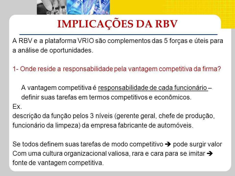 IMPLICAÇÕES DA RBV A RBV e a plataforma VRIO são complementos das 5 forças e úteis para a análise de oportunidades. 1- Onde reside a responsabilidade