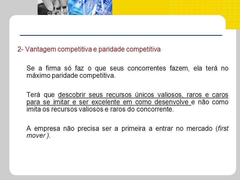 2- Vantagem competitiva e paridade competitiva Se a firma só faz o que seus concorrentes fazem, ela terá no máximo paridade competitiva. Terá que desc