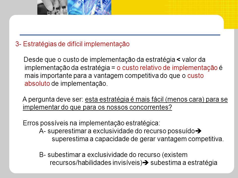 3- Estratégias de difícil implementação Desde que o custo de implementação da estratégia < valor da implementação da estratégia = o custo relativo de