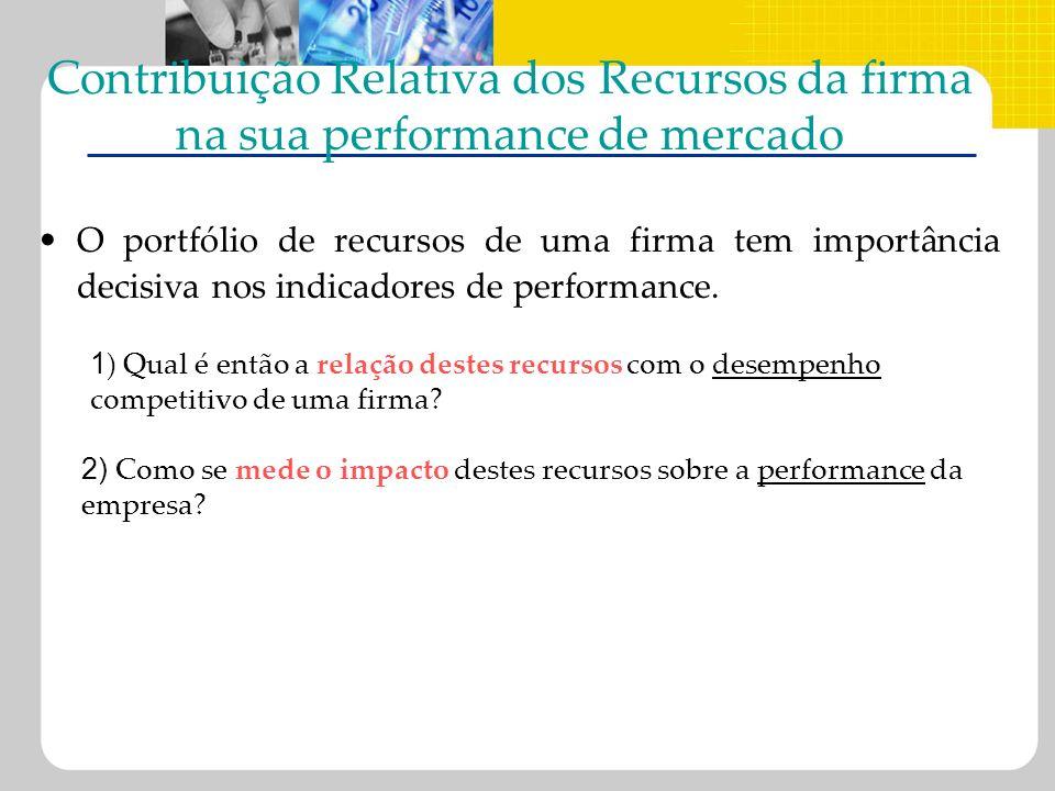 Contribuição Relativa dos Recursos da firma na sua performance de mercado 1 ) Qual é então a relação destes recursos com o desempenho competitivo de u