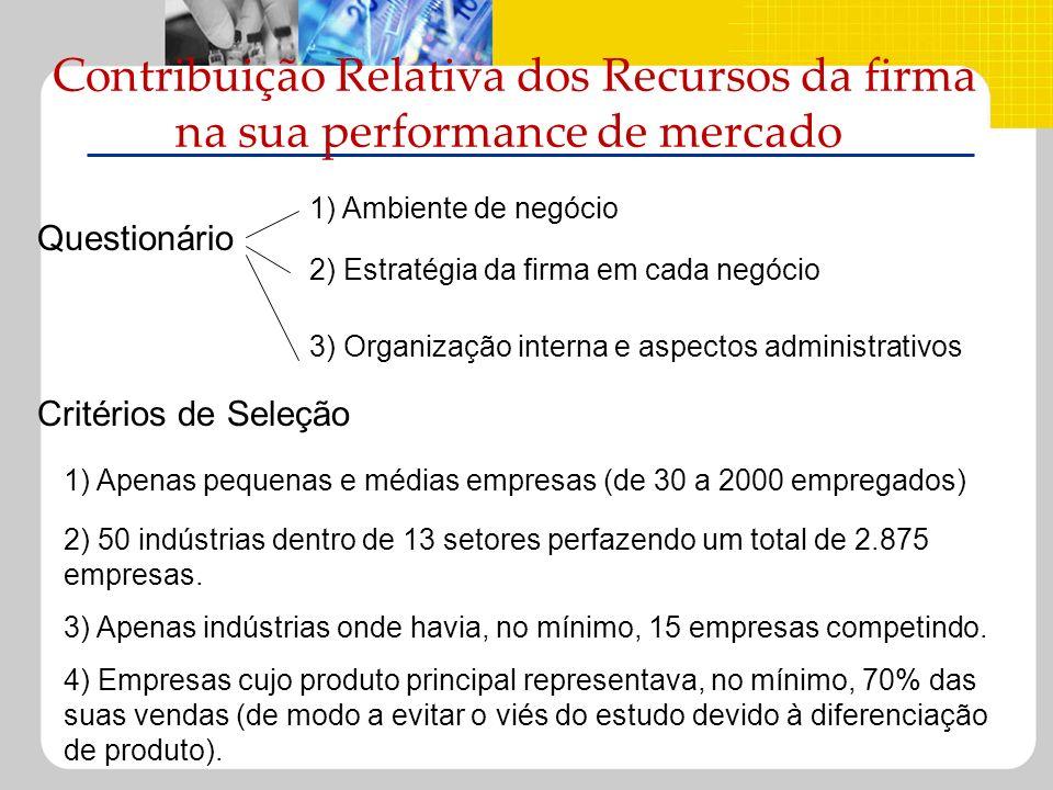 Contribuição Relativa dos Recursos da firma na sua performance de mercado Questionário 1) Ambiente de negócio 2) Estratégia da firma em cada negócio 3