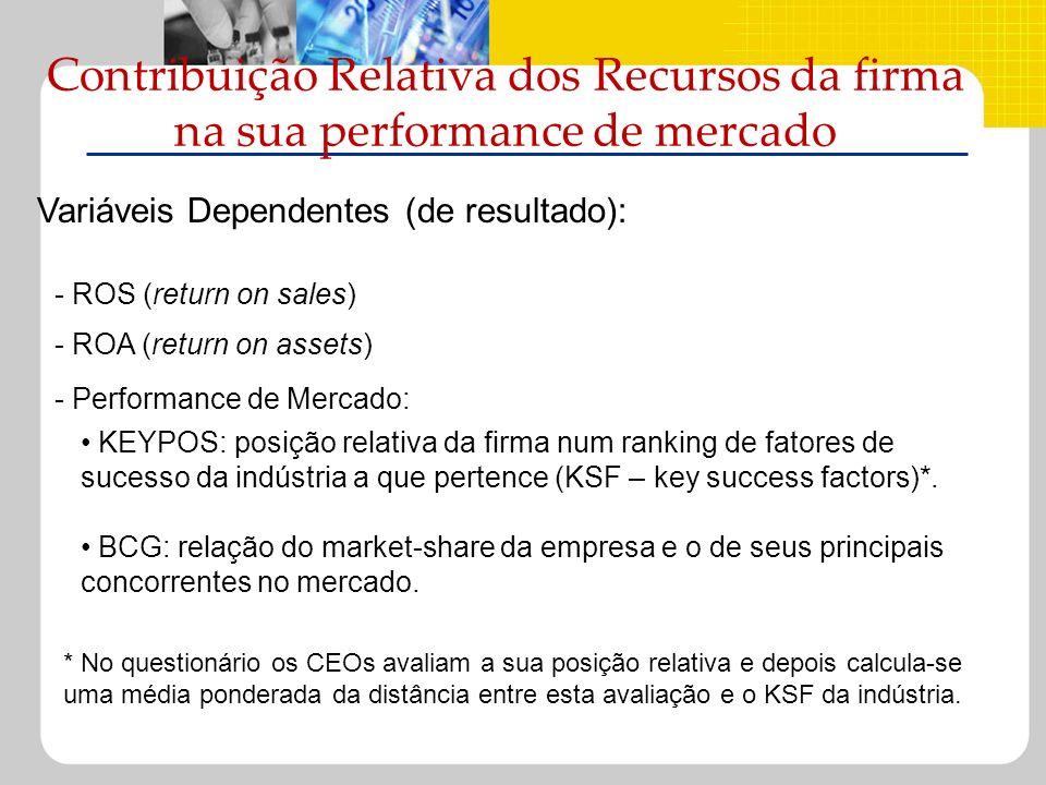 Contribuição Relativa dos Recursos da firma na sua performance de mercado Variáveis Dependentes (de resultado): - ROS (return on sales) - Performance