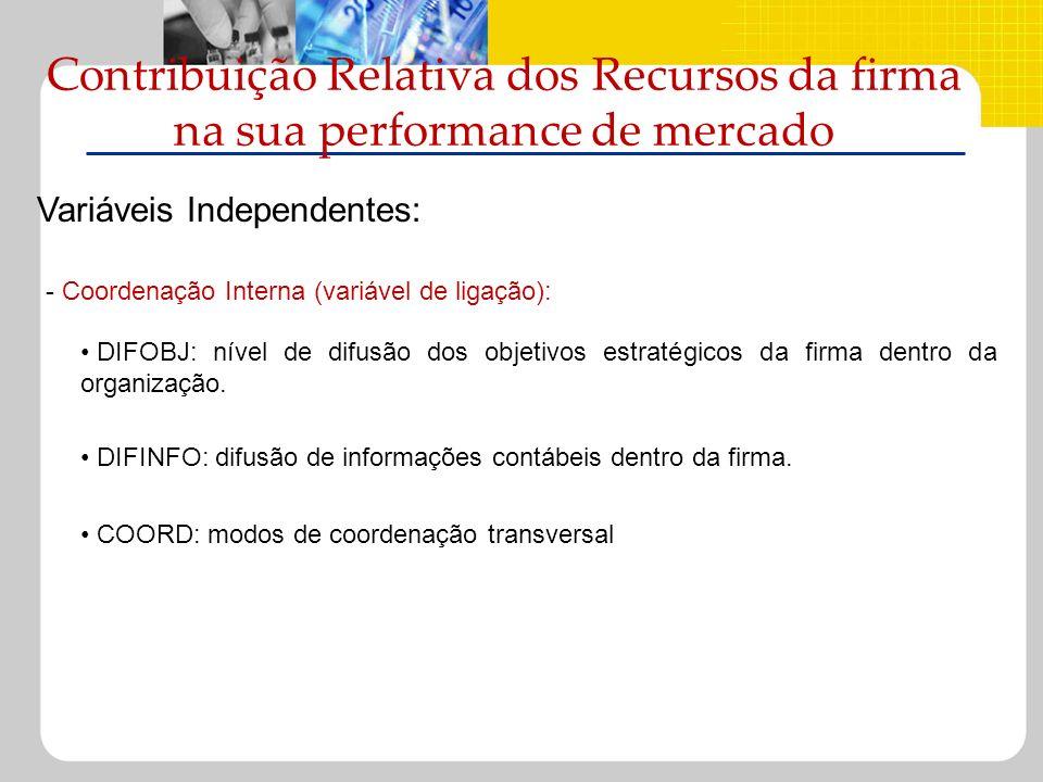 Contribuição Relativa dos Recursos da firma na sua performance de mercado Variáveis Independentes: DIFOBJ: nível de difusão dos objetivos estratégicos