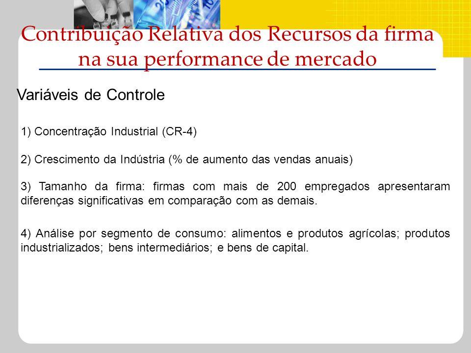Contribuição Relativa dos Recursos da firma na sua performance de mercado Variáveis de Controle 1) Concentração Industrial (CR-4) 2) Crescimento da In