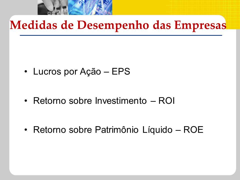 Lucros por Ação – EPS Retorno sobre Investimento – ROI Retorno sobre Patrimônio Líquido – ROE Medidas de Desempenho das Empresas