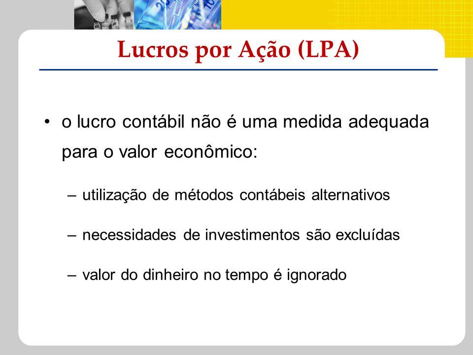 o lucro contábil não é uma medida adequada para o valor econômico: –utilização de métodos contábeis alternativos –necessidades de investimentos são ex