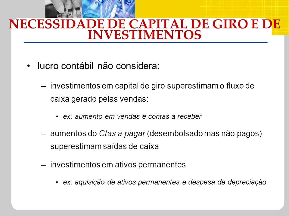 lucro contábil não considera: –investimentos em capital de giro superestimam o fluxo de caixa gerado pelas vendas: ex: aumento em vendas e contas a re