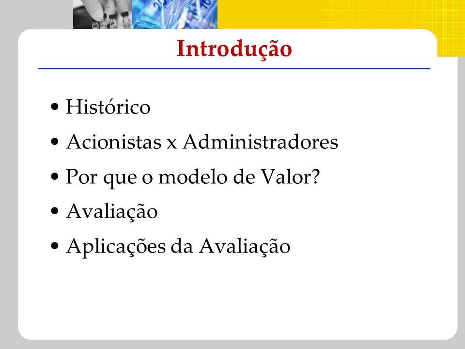 Introdução Histórico Acionistas x Administradores Por que o modelo de Valor? Avaliação Aplicações da Avaliação
