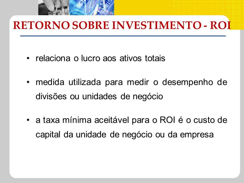 relaciona o lucro aos ativos totais medida utilizada para medir o desempenho de divisões ou unidades de negócio a taxa mínima aceitável para o ROI é o