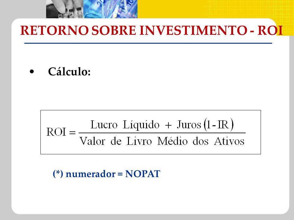 Cálculo: RETORNO SOBRE INVESTIMENTO - ROI (*) numerador = NOPAT